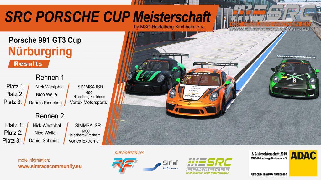 Siegerplakat Nürburgring
